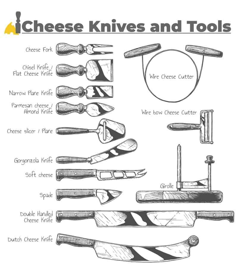 Cheese Slicer Models